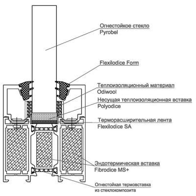 Замена керамических проставок на негорючий материал Odiwool