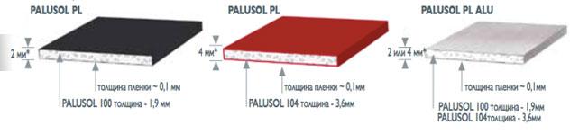 Физические свойства PALUSOL PL и PL ALU