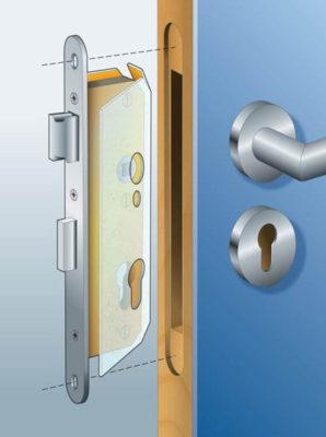 теплоизоляционная защита двери